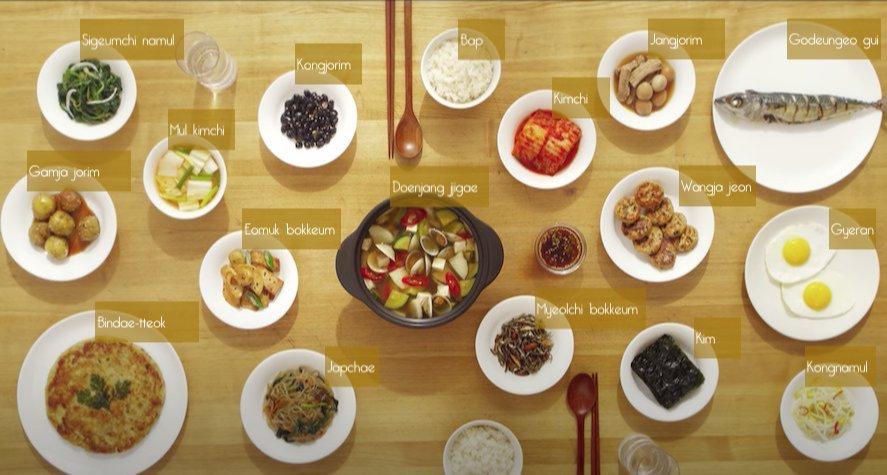 kiha and the faces - cibo coreano video